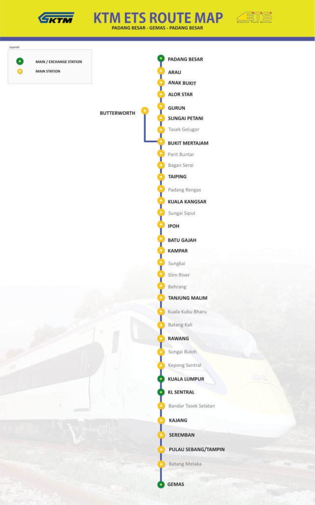 เส้นทางรถไฟมาเลเซีย ETS เส้นทาง ปาดังเบเซาร์ - กัวลาลัมเปอร์